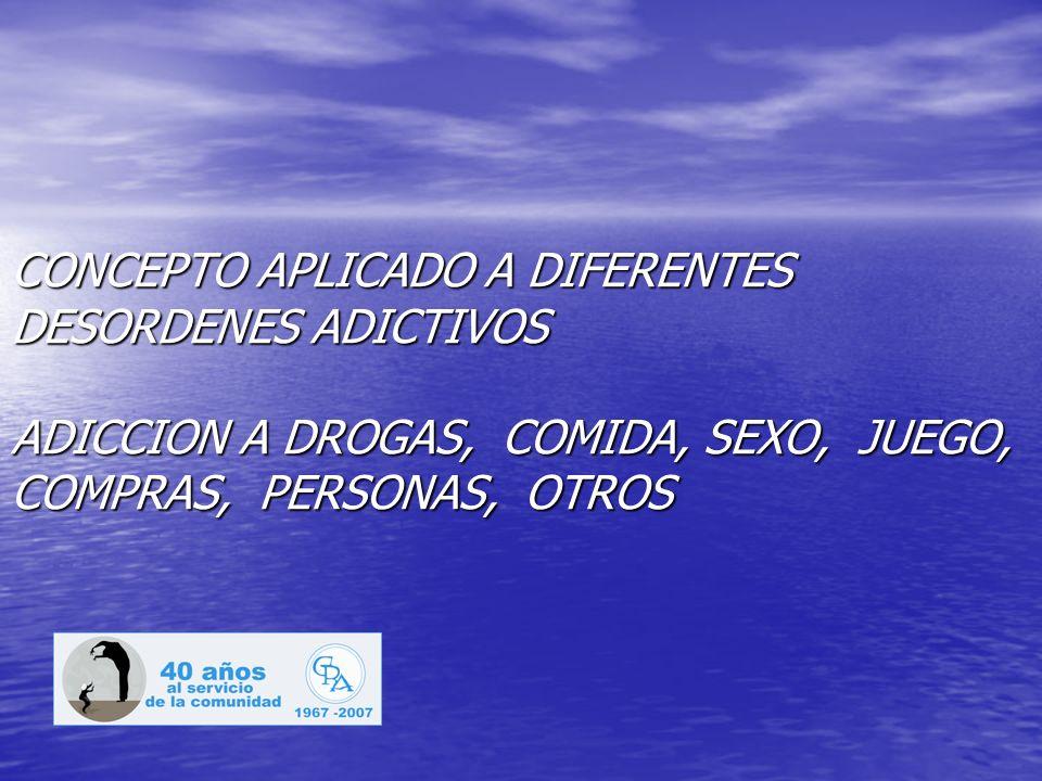 CONCEPTO APLICADO A DIFERENTES DESORDENES ADICTIVOS ADICCION A DROGAS, COMIDA, SEXO, JUEGO, COMPRAS, PERSONAS, OTROS
