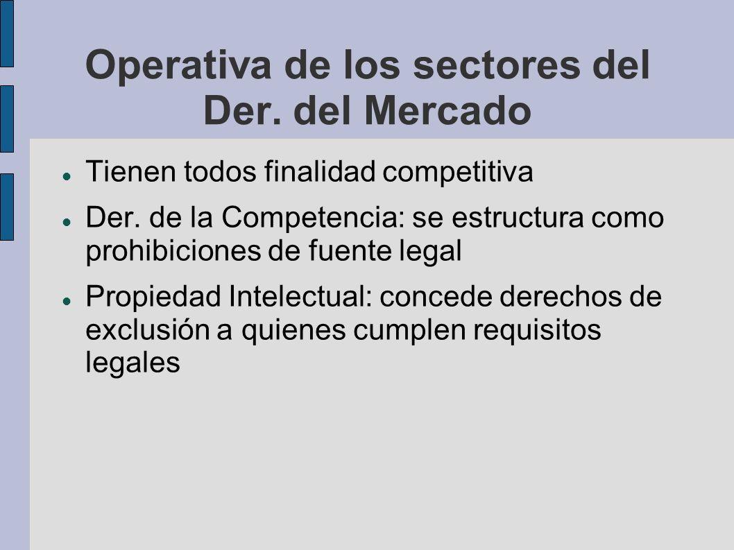 Operativa de los sectores del Der. del Mercado