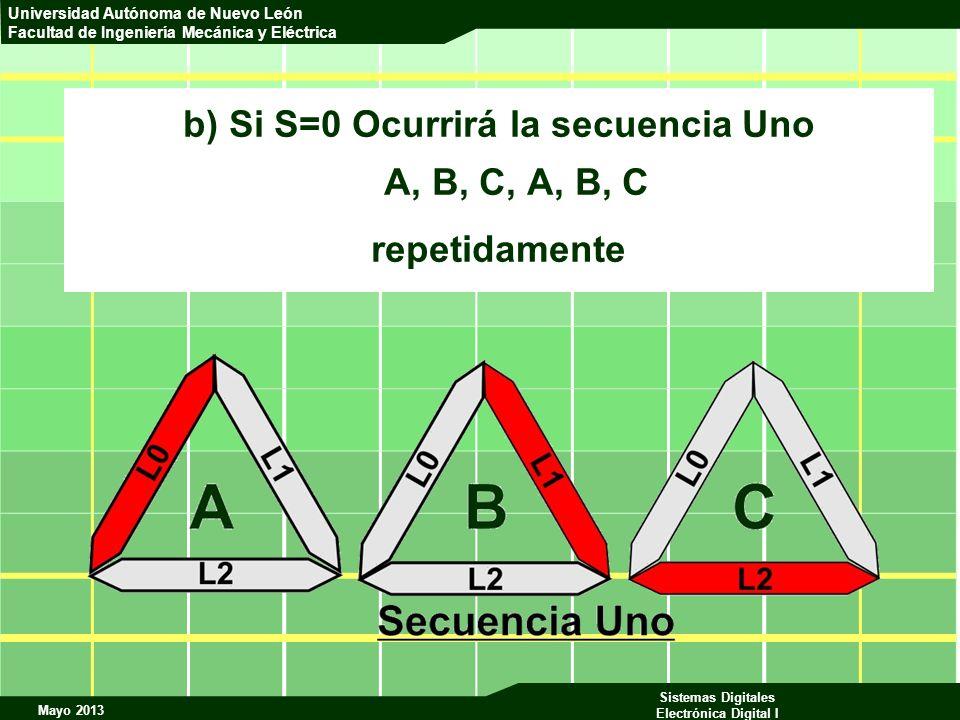 b) Si S=0 Ocurrirá la secuencia Uno A, B, C, A, B, C
