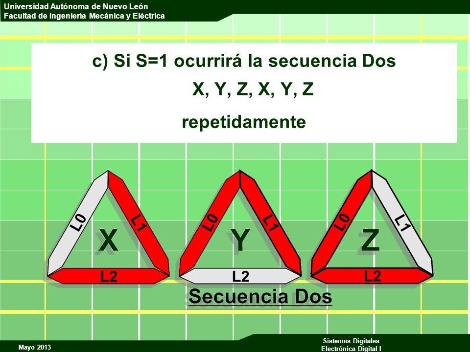 c) Si S=1 ocurrirá la secuencia Dos X, Y, Z, X, Y, Z