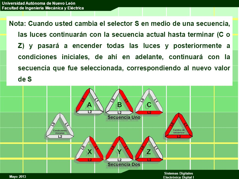Nota: Cuando usted cambia el selector S en medio de una secuencia, las luces continuarán con la secuencia actual hasta terminar (C o Z) y pasará a encender todas las luces y posteriormente a condiciones iniciales, de ahí en adelante, continuará con la secuencia que fue seleccionada, correspondiendo al nuevo valor de S