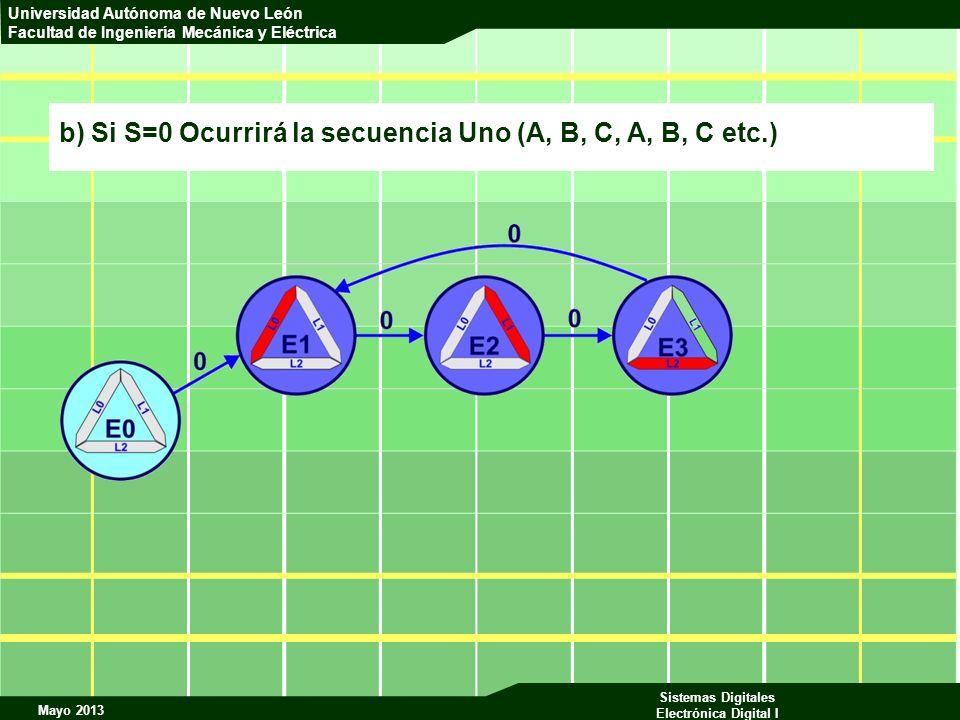 b) Si S=0 Ocurrirá la secuencia Uno (A, B, C, A, B, C etc.)