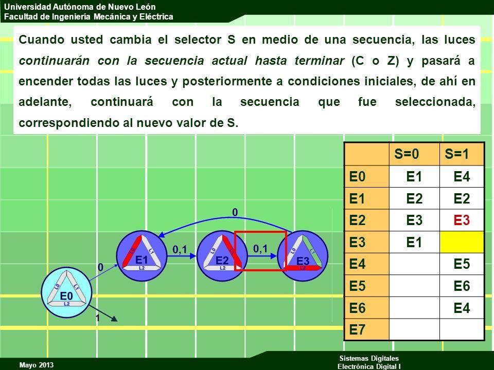 Cuando usted cambia el selector S en medio de una secuencia, las luces continuarán con la secuencia actual hasta terminar (C o Z) y pasará a encender todas las luces y posteriormente a condiciones iniciales, de ahí en adelante, continuará con la secuencia que fue seleccionada, correspondiendo al nuevo valor de S.