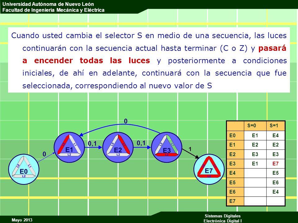 Cuando usted cambia el selector S en medio de una secuencia, las luces continuarán con la secuencia actual hasta terminar (C o Z) y pasará a encender todas las luces y posteriormente a condiciones iniciales, de ahí en adelante, continuará con la secuencia que fue seleccionada, correspondiendo al nuevo valor de S