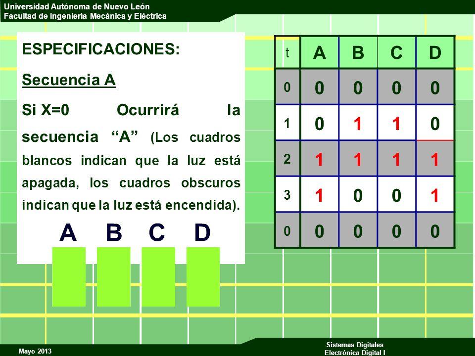 A B C D ESPECIFICACIONES: Secuencia A