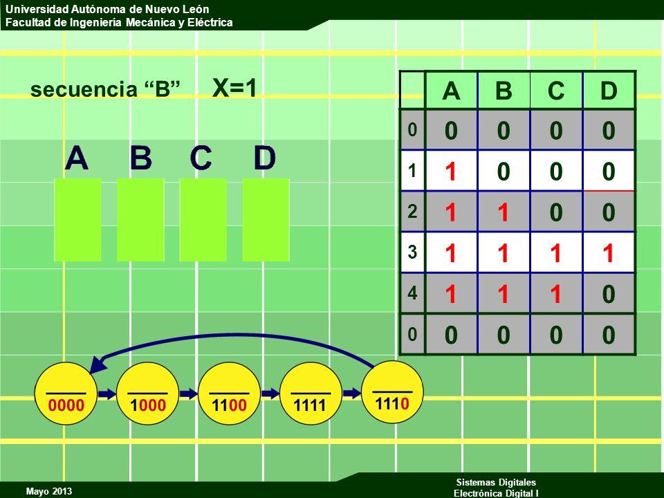 secuencia B X=1 A B C D 1 2 3 4