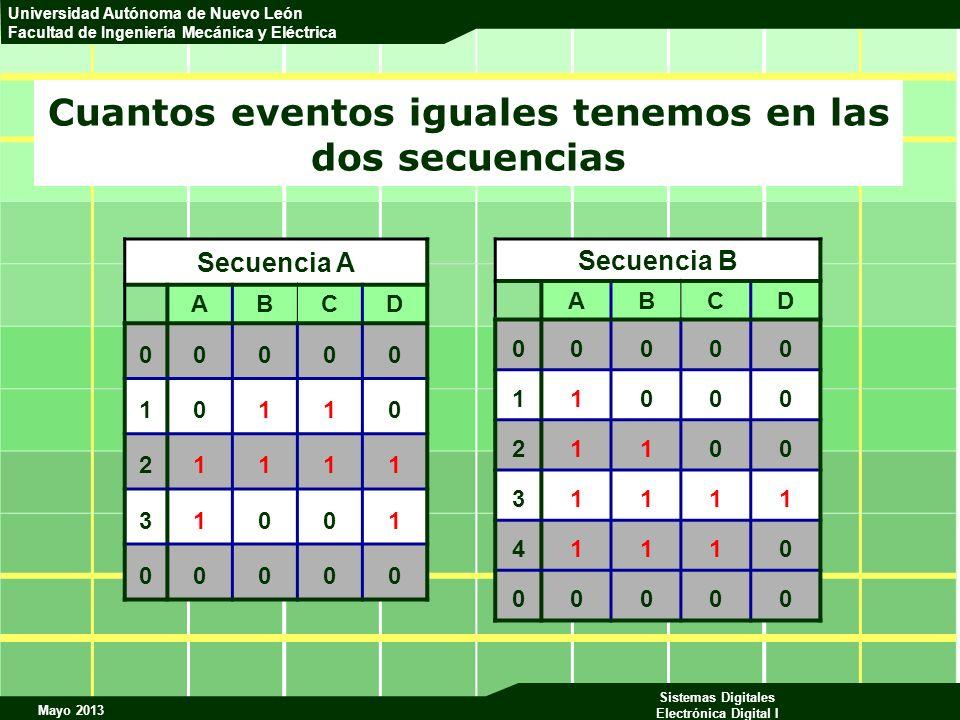 Cuantos eventos iguales tenemos en las dos secuencias