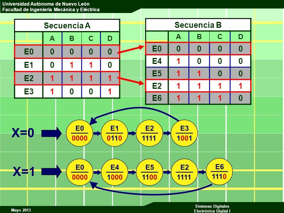 X=0 X=1 Secuencia A E0 E1 1 E2 E3 Secuencia B E0 E4 1 E5 E2 E6 A B C D