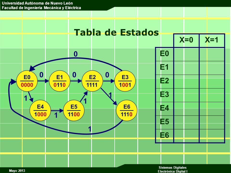 Tabla de Estados X=0 X=1 E0 E1 E2 E3 E4 E5 E6