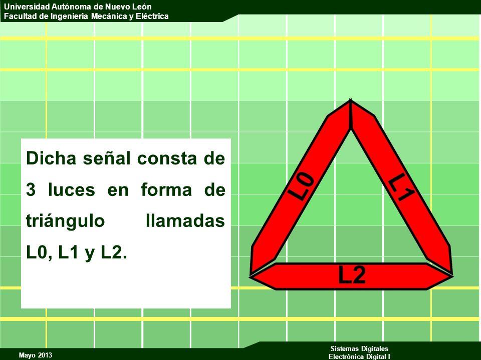 Dicha señal consta de 3 luces en forma de triángulo llamadas L0, L1 y L2.