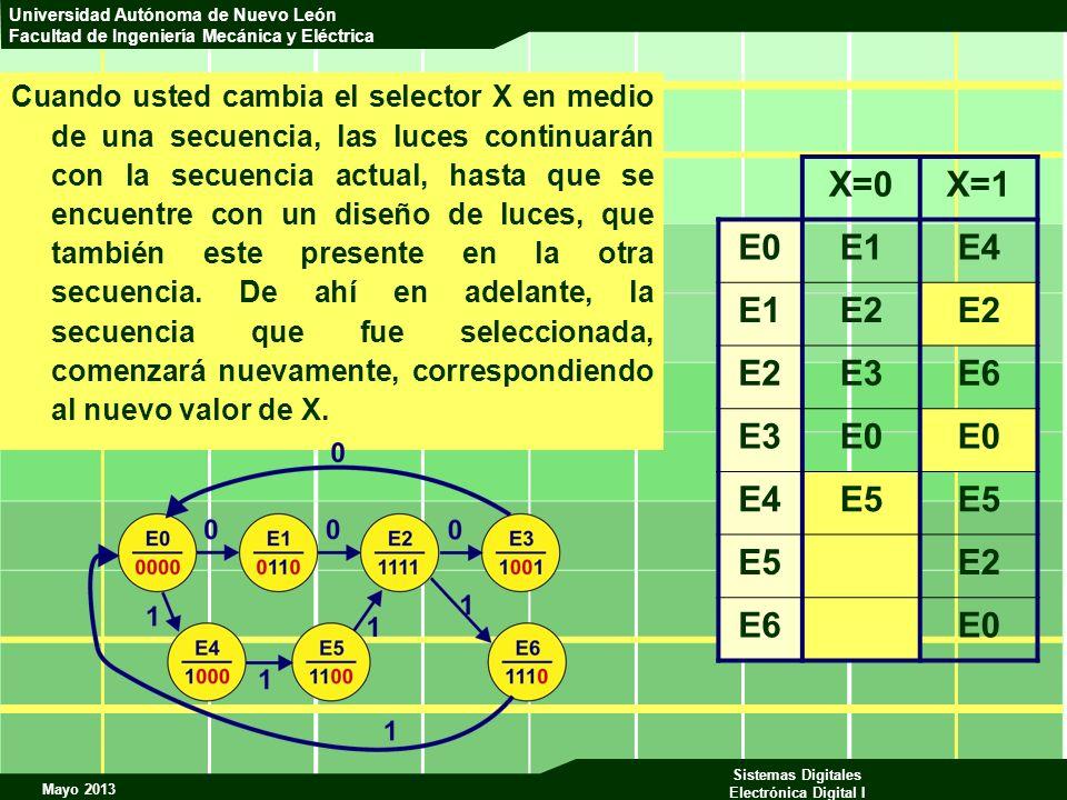 Cuando usted cambia el selector X en medio de una secuencia, las luces continuarán con la secuencia actual, hasta que se encuentre con un diseño de luces, que también este presente en la otra secuencia. De ahí en adelante, la secuencia que fue seleccionada, comenzará nuevamente, correspondiendo al nuevo valor de X.