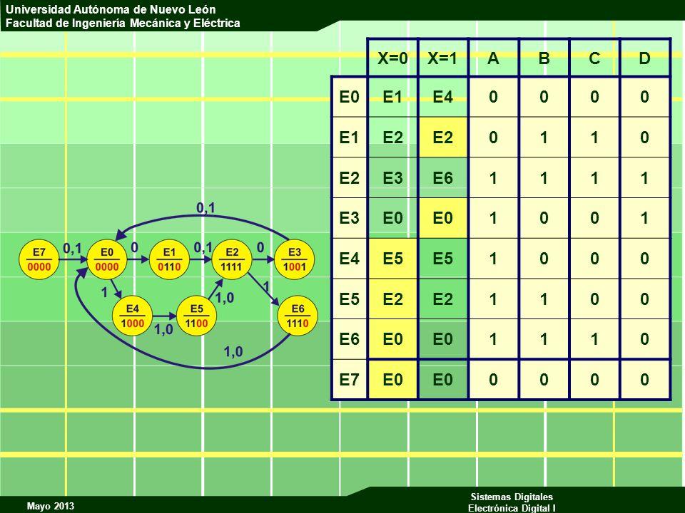 X=0 X=1 A B C D E0 E1 E4 E2 1 E3 E6 E5 E7