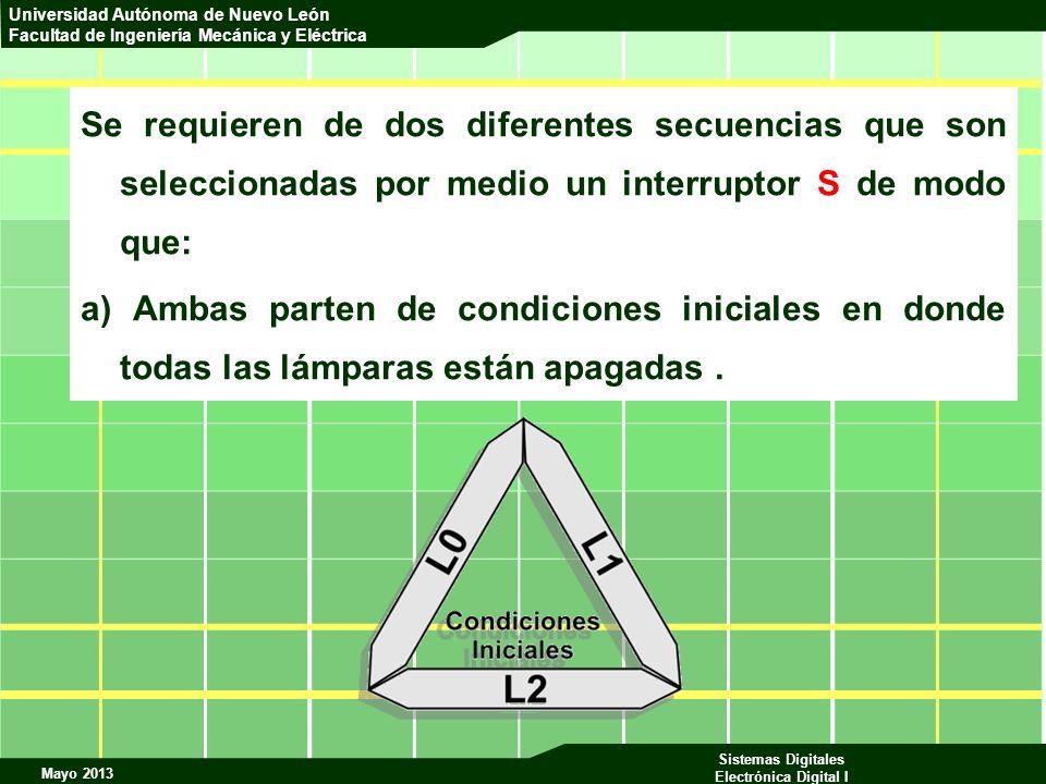Se requieren de dos diferentes secuencias que son seleccionadas por medio un interruptor S de modo que: