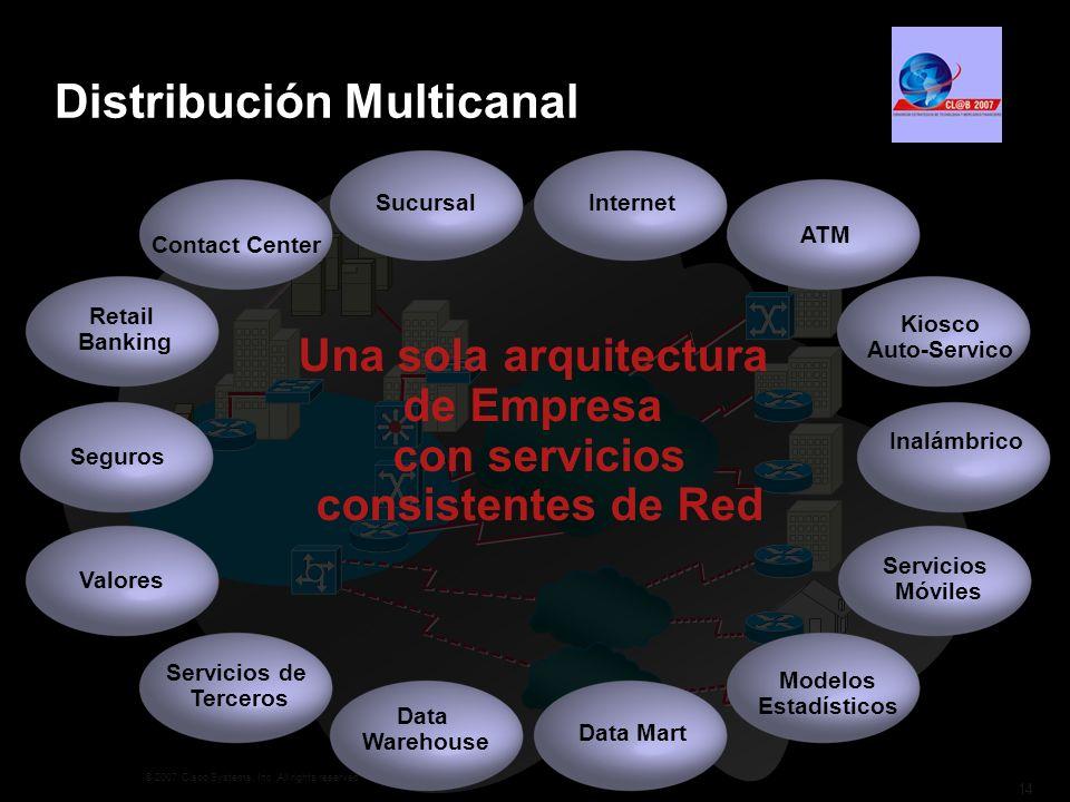 Distribución Multicanal