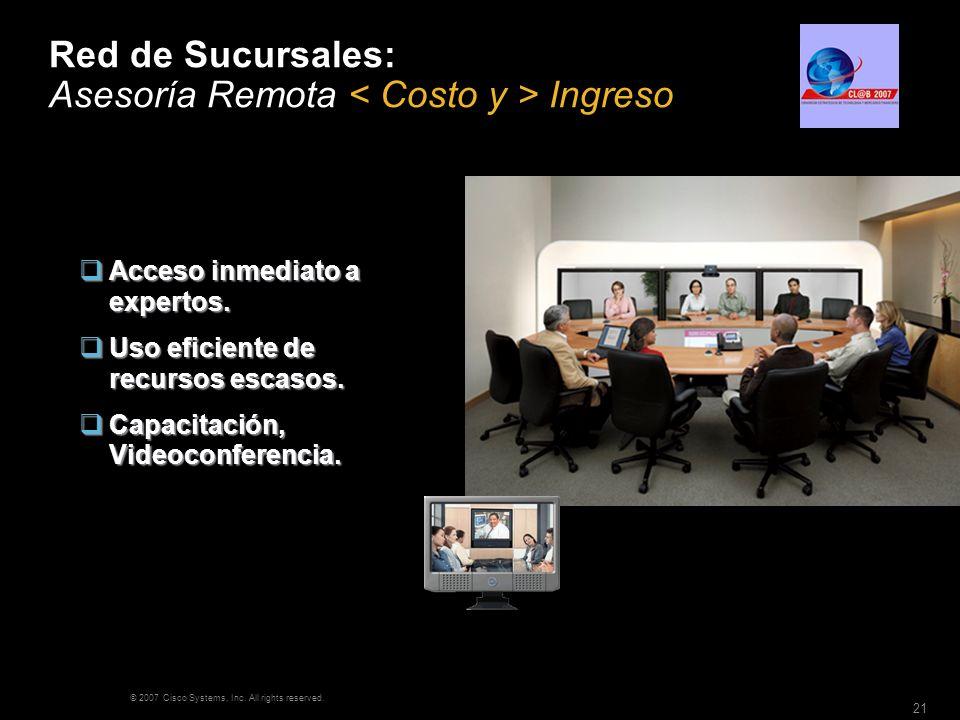 Red de Sucursales: Asesoría Remota < Costo y > Ingreso