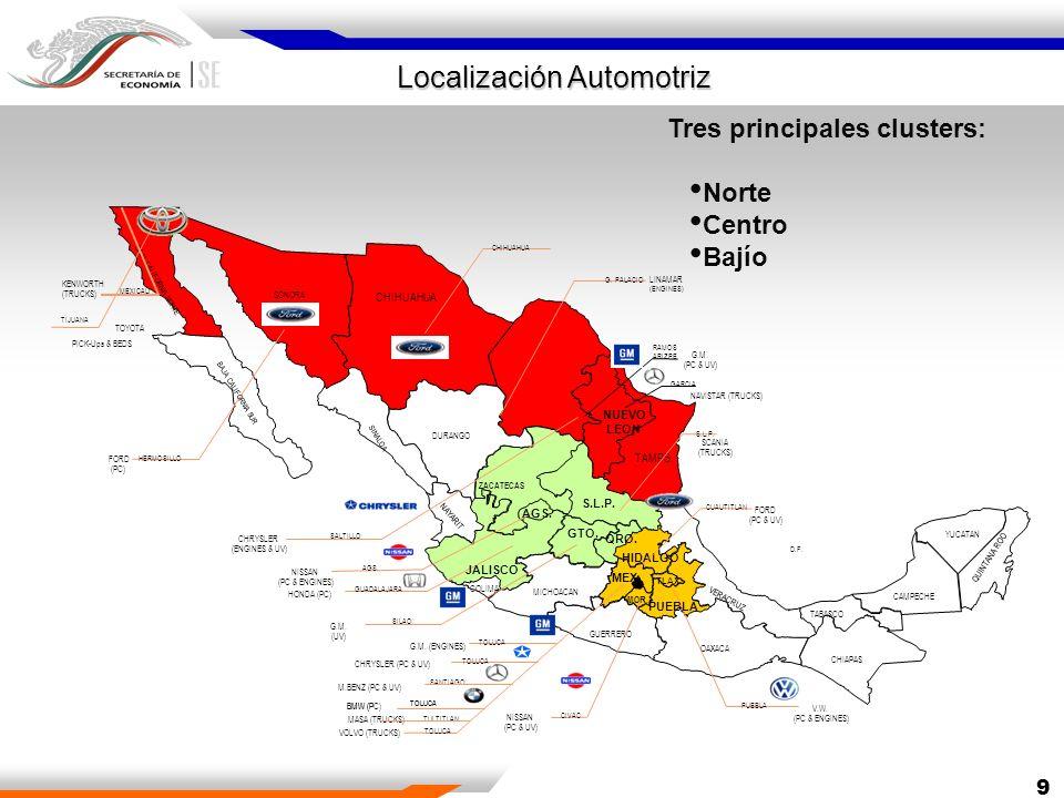 Localización Automotriz