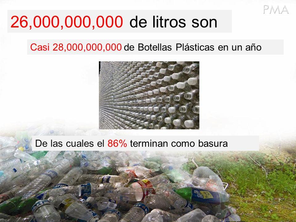 26,000,000,000 de litros son Casi 28,000,000,000 de Botellas Plásticas en un año.
