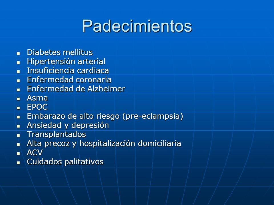 Padecimientos Diabetes mellitus Hipertensión arterial