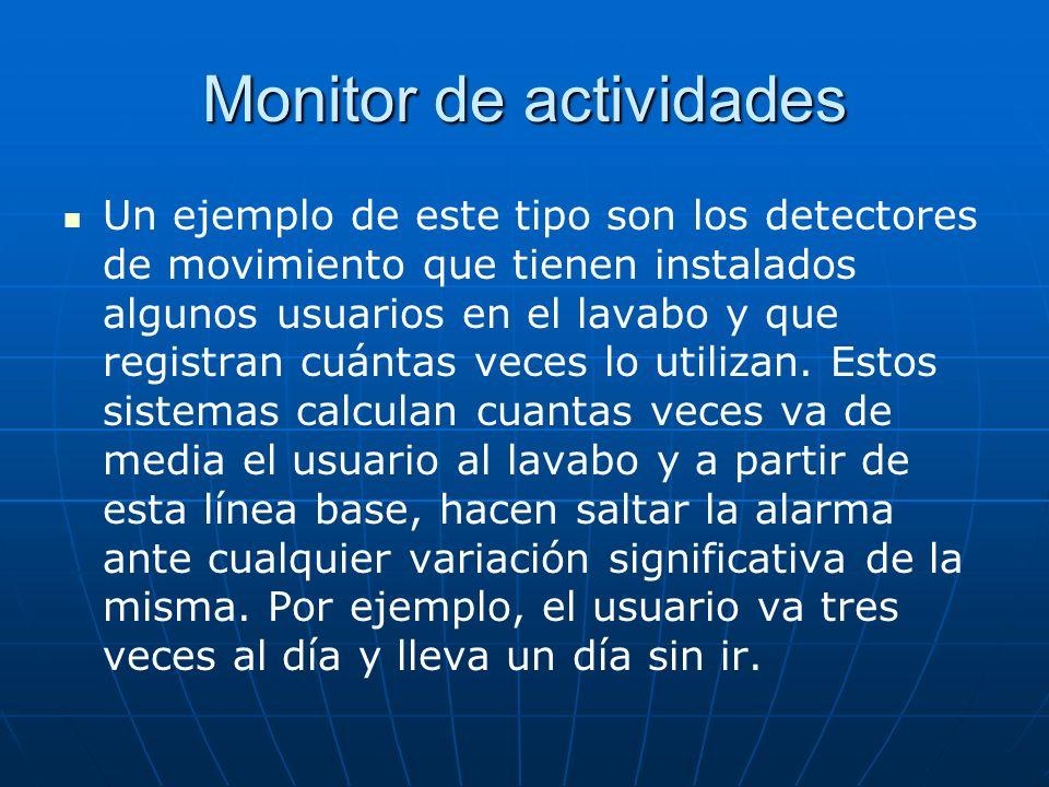 Monitor de actividades