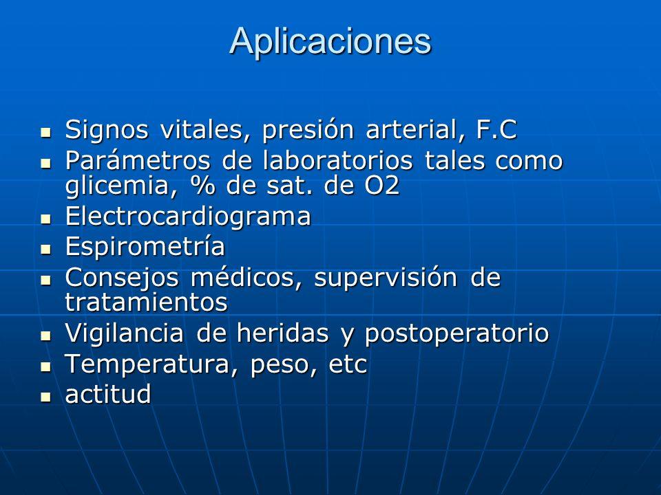 Aplicaciones Signos vitales, presión arterial, F.C
