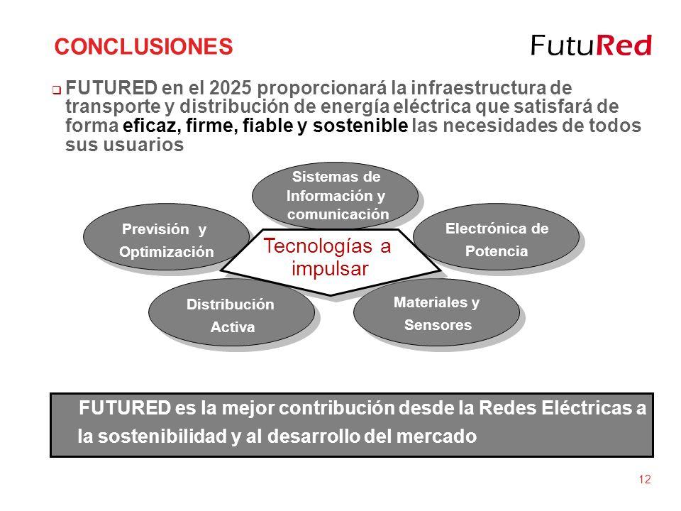CONCLUSIONES Tecnologías a impulsar