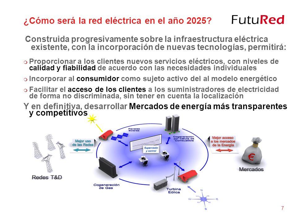 ¿Cómo será la red eléctrica en el año 2025