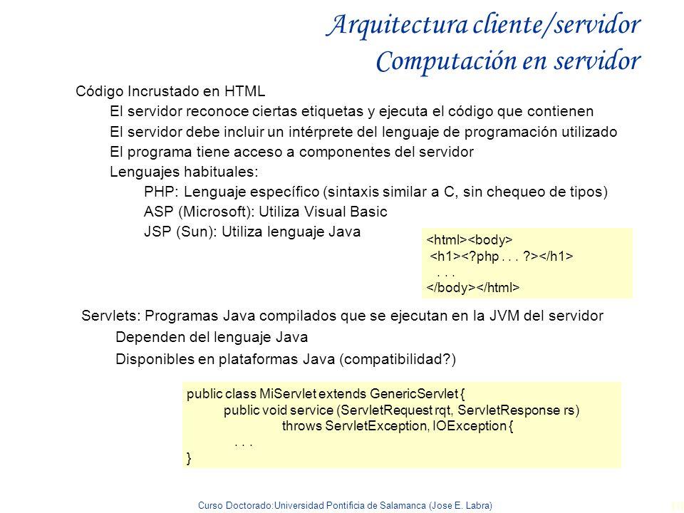 Arquitectura cliente/servidor Computación en servidor