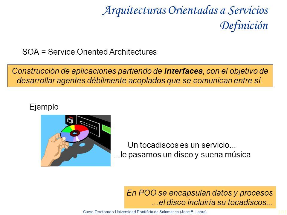 Arquitecturas Orientadas a Servicios Definición
