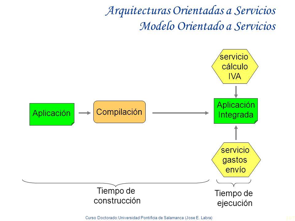 Arquitecturas Orientadas a Servicios Modelo Orientado a Servicios
