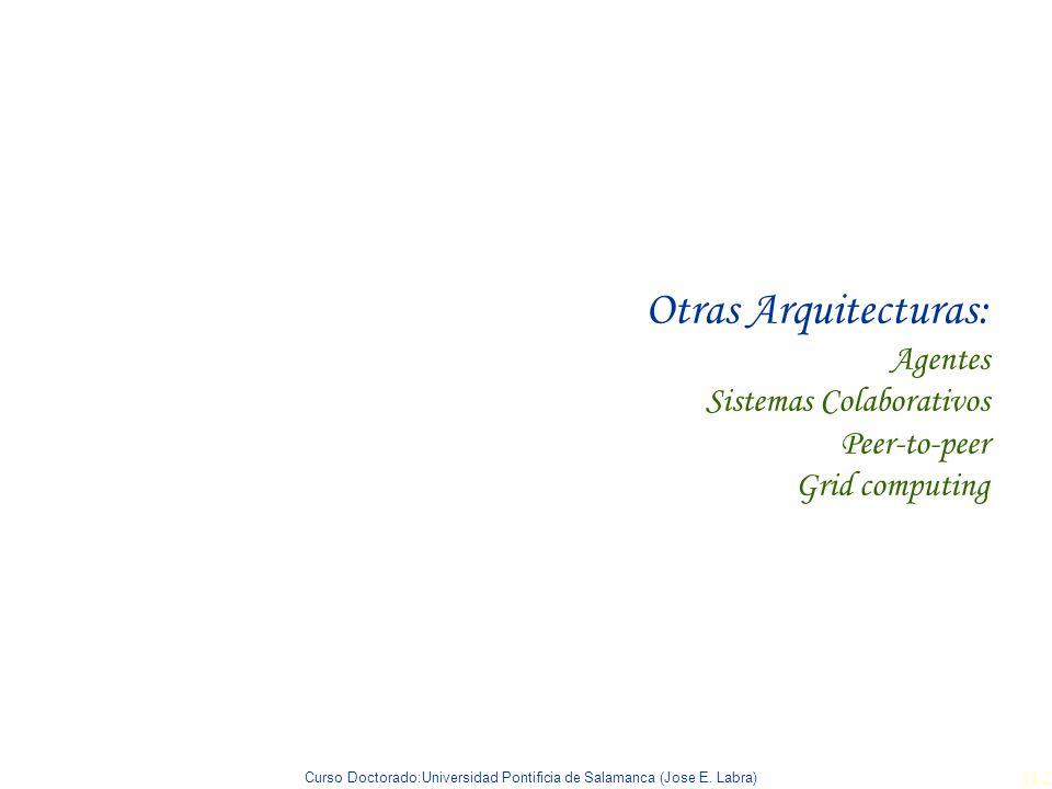 Otras Arquitecturas: Agentes Sistemas Colaborativos Peer-to-peer Grid computing