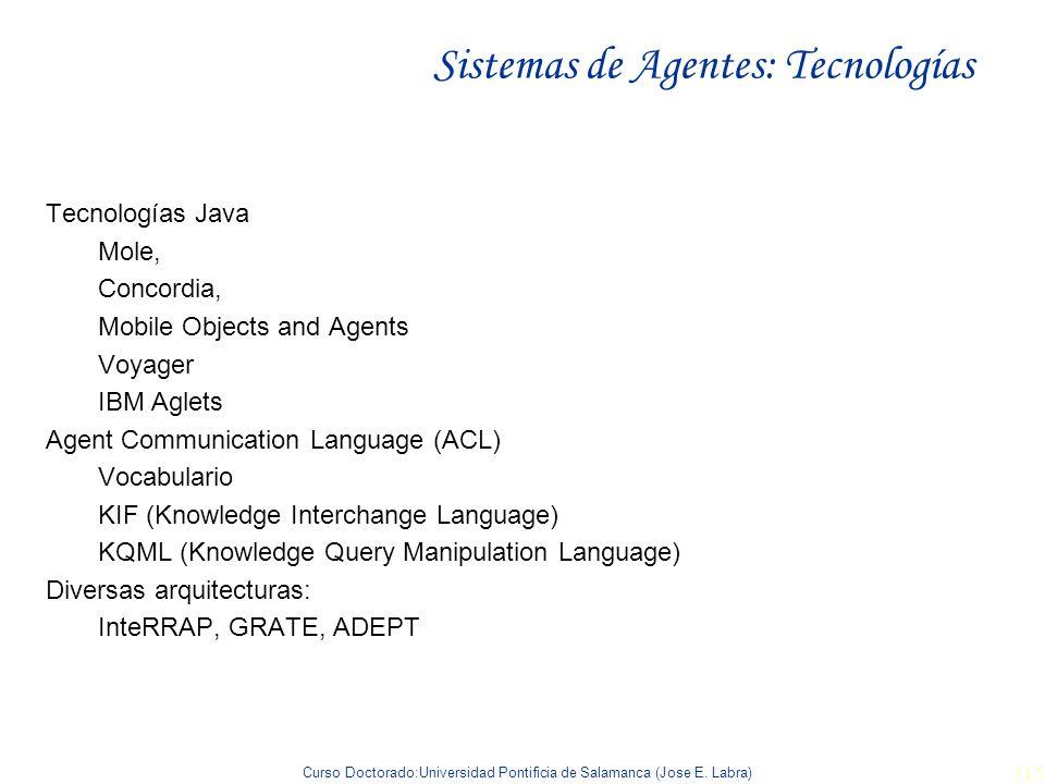 Sistemas de Agentes: Tecnologías