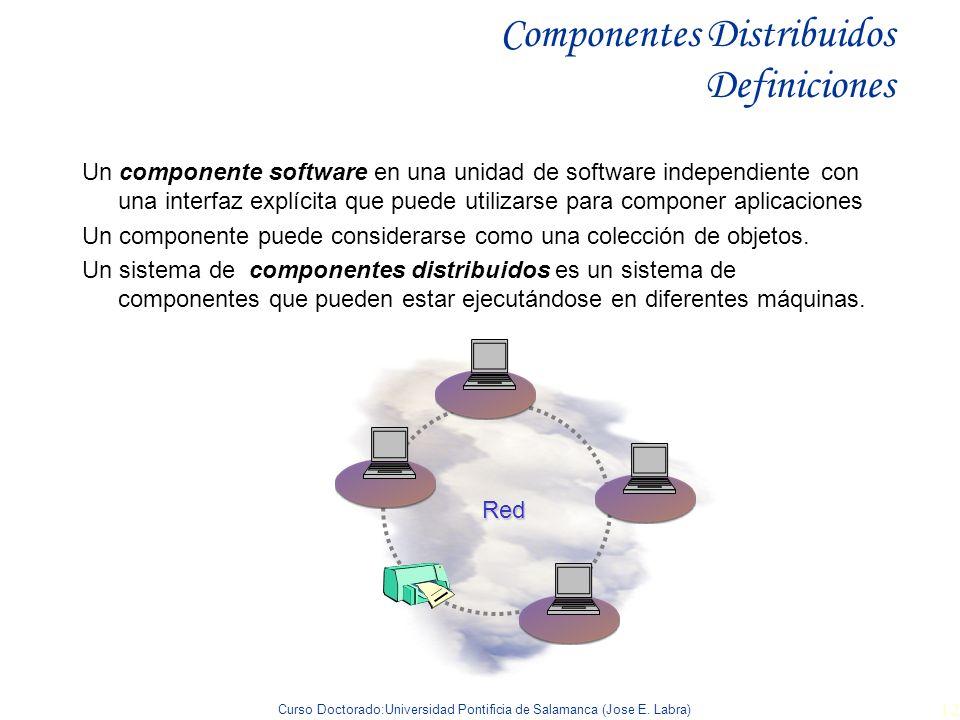 Componentes Distribuidos Definiciones