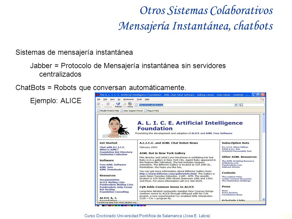 Otros Sistemas Colaborativos Mensajería Instantánea, chatbots