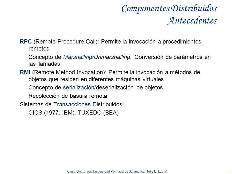 Componentes Distribuidos Antecedentes