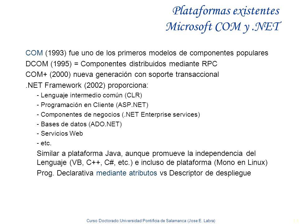 Plataformas existentes Microsoft COM y .NET