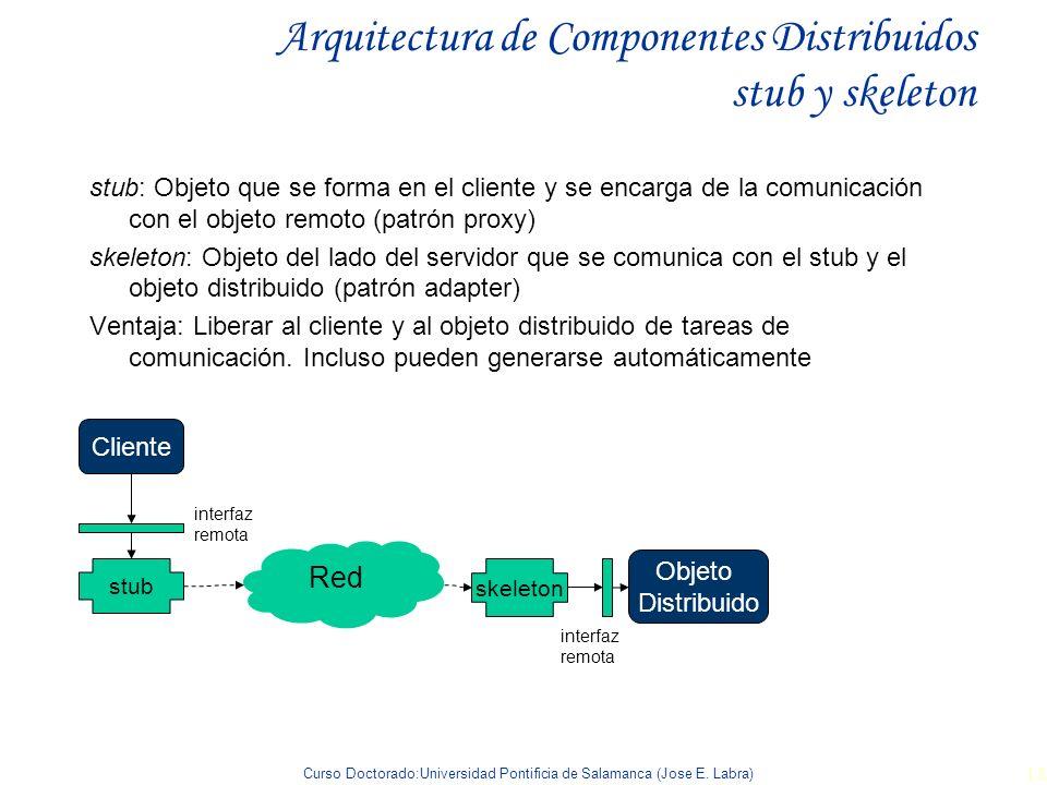 Arquitectura de Componentes Distribuidos stub y skeleton