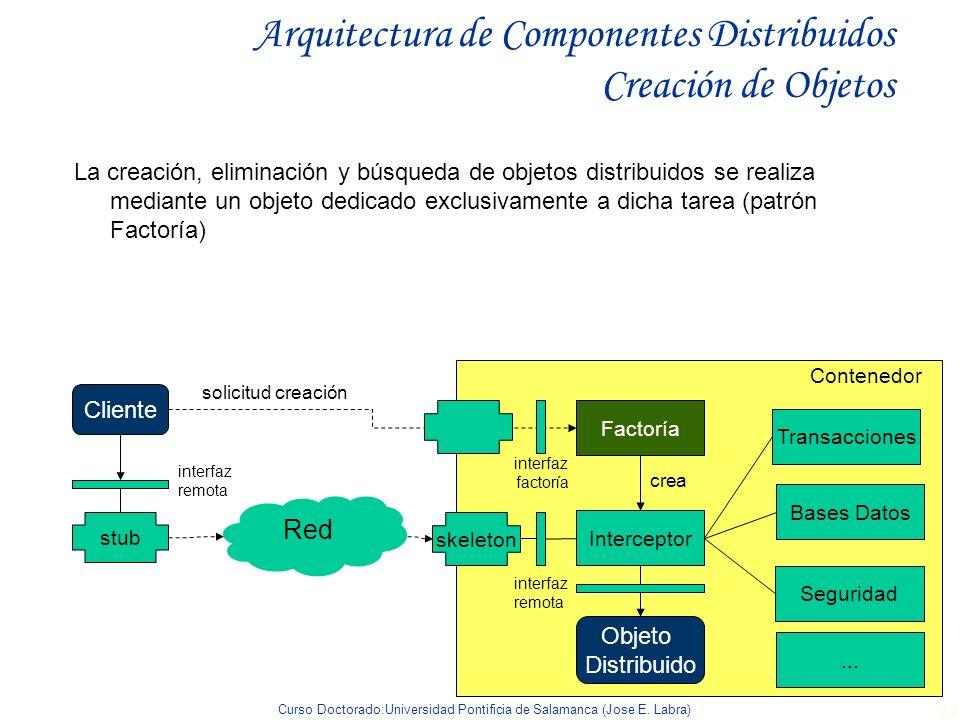 Arquitectura de Componentes Distribuidos Creación de Objetos