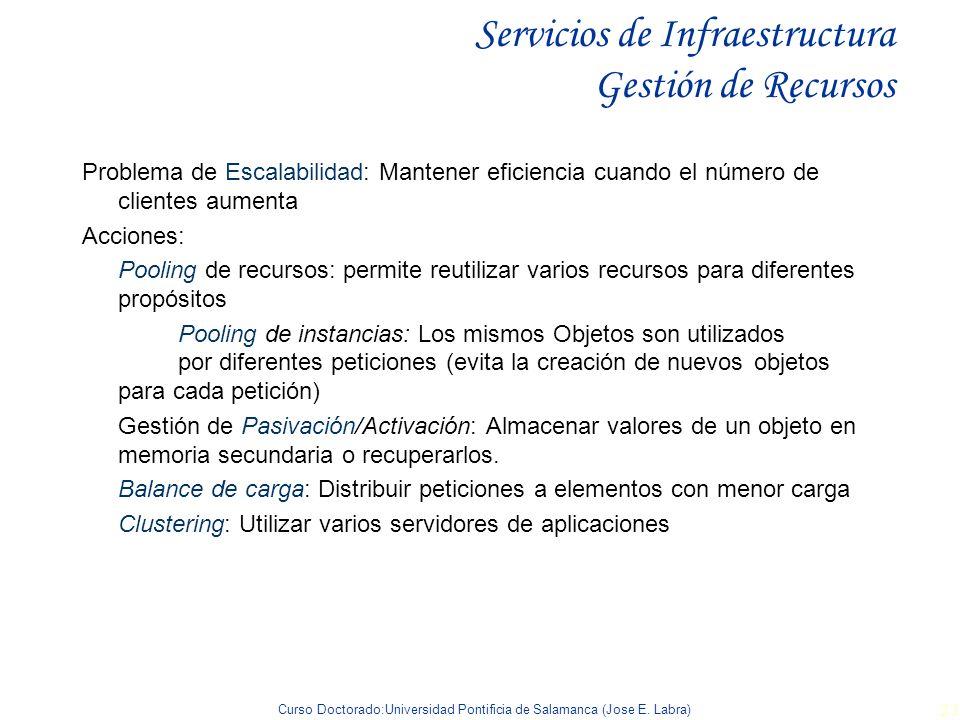 Servicios de Infraestructura Gestión de Recursos
