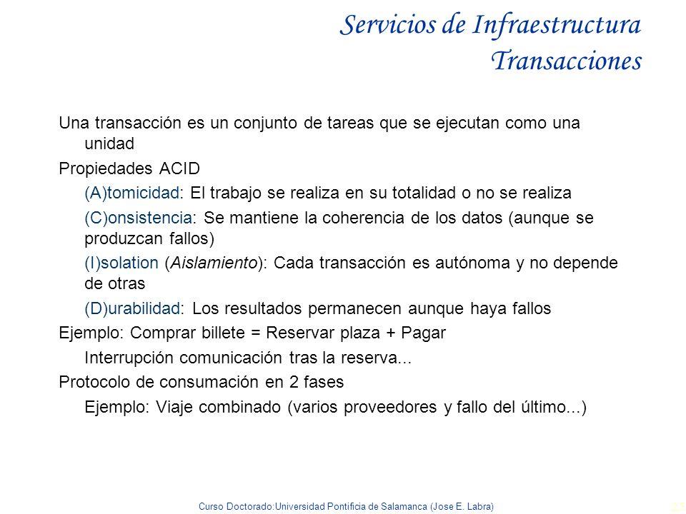 Servicios de Infraestructura Transacciones