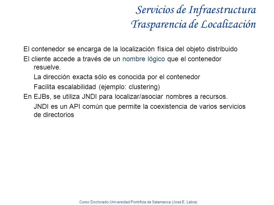 Servicios de Infraestructura Trasparencia de Localización
