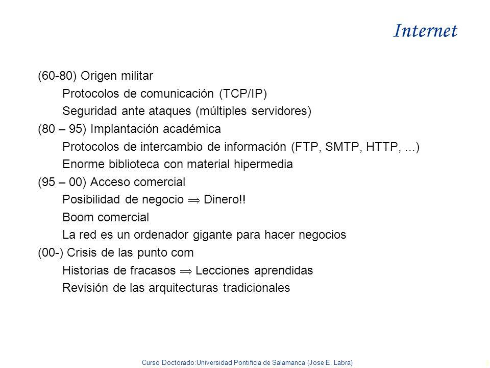 Internet (60-80) Origen militar Protocolos de comunicación (TCP/IP)