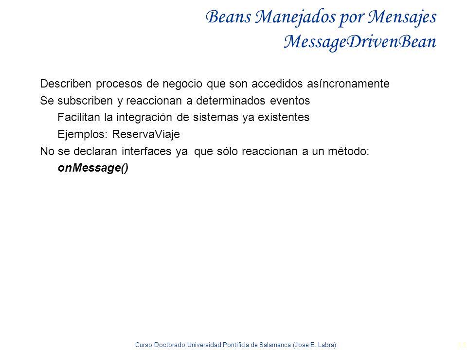 Beans Manejados por Mensajes MessageDrivenBean