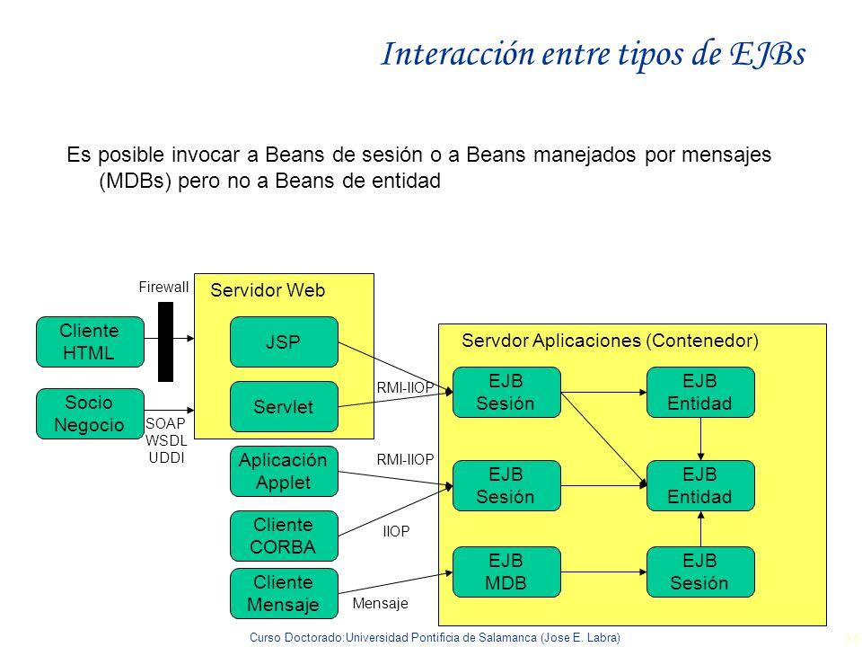 Interacción entre tipos de EJBs