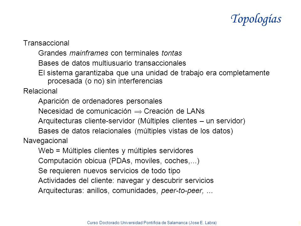 Topologías Transaccional Grandes mainframes con terminales tontas