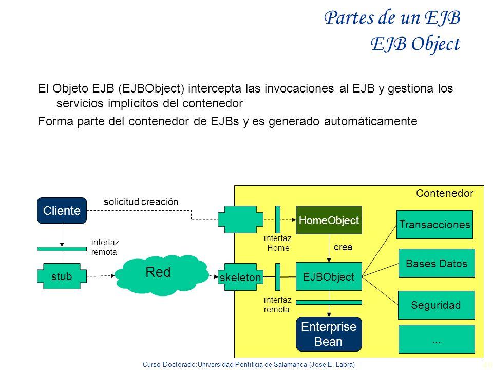 Partes de un EJB EJB Object