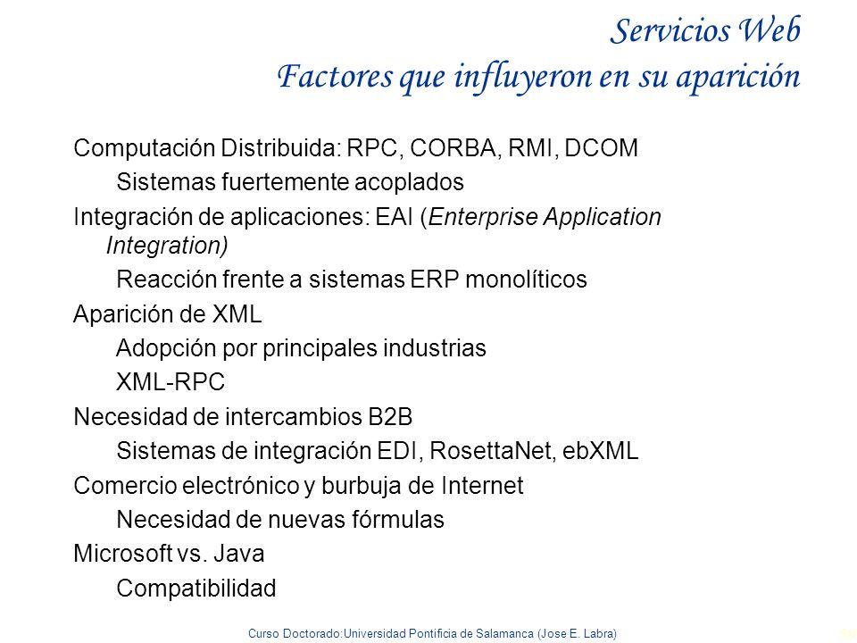Servicios Web Factores que influyeron en su aparición