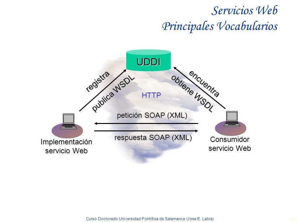 Servicios Web Principales Vocabularios