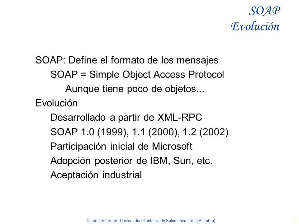 SOAP Evolución SOAP: Define el formato de los mensajes