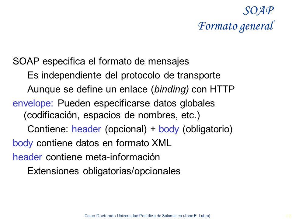 SOAP Formato general SOAP especifica el formato de mensajes