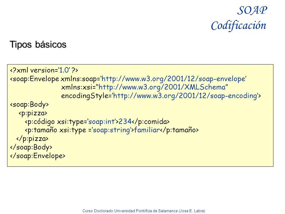 SOAP Codificación Tipos básicos < xml version='1.0' >